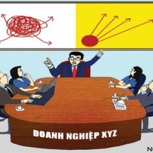 Tư vấn tái cấu trúc doanh nghiệp/công ty