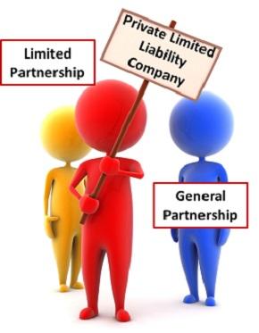 Thủ tục thành lập công ty thế nào