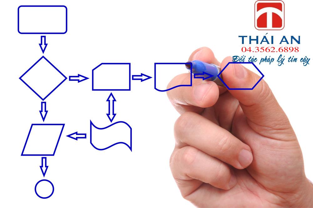 Thủ tục chuyển đổi loại hình công ty TNHH sang công ty cổ phần